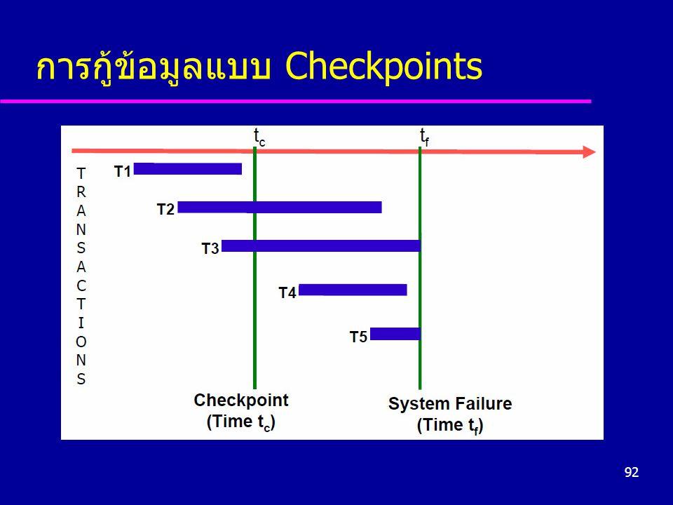 92 การกู้ข้อมูลแบบ Checkpoints