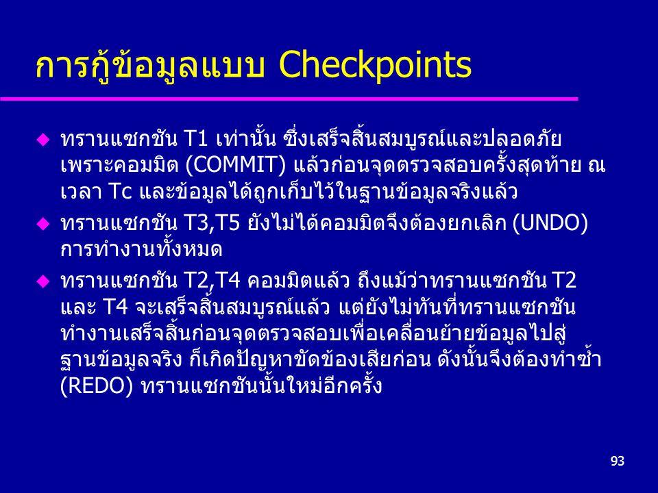 93 การกู้ข้อมูลแบบ Checkpoints u ทรานแซกชัน T1 เท่านั้น ซึ่งเสร็จสิ้นสมบูรณ์และปลอดภัย เพราะคอมมิต (COMMIT) แล้วก่อนจุดตรวจสอบครั้งสุดท้าย ณ เวลา Tc แ