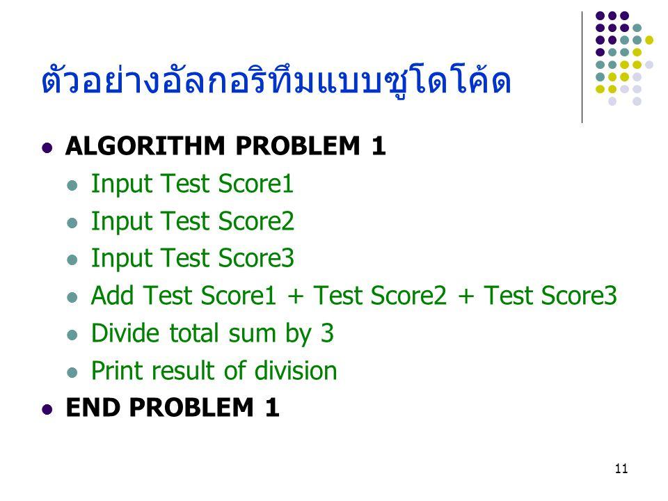 11 ตัวอย่างอัลกอริทึมแบบซูโดโค้ด ALGORITHM PROBLEM 1 Input Test Score1 Input Test Score2 Input Test Score3 Add Test Score1 + Test Score2 + Test Score3