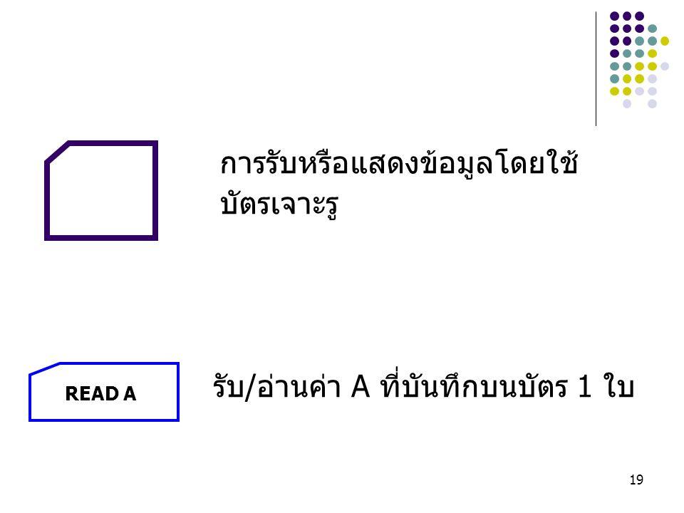 19 การรับหรือแสดงข้อมูลโดยใช้ บัตรเจาะรู รับ/อ่านค่า A ที่บันทึกบนบัตร 1 ใบ READ A