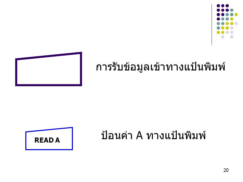 20 การรับข้อมูลเข้าทางแป้นพิมพ์ ป้อนค่า A ทางแป้นพิมพ์ READ A
