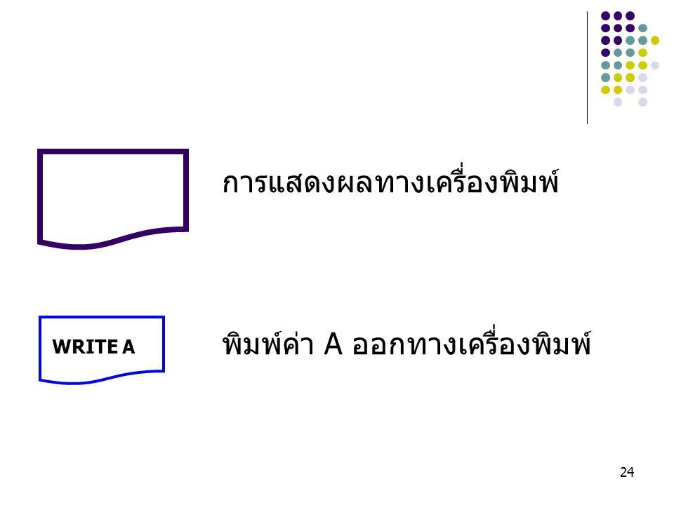 24 การแสดงผลทางเครื่องพิมพ์ พิมพ์ค่า A ออกทางเครื่องพิมพ์ WRITE A