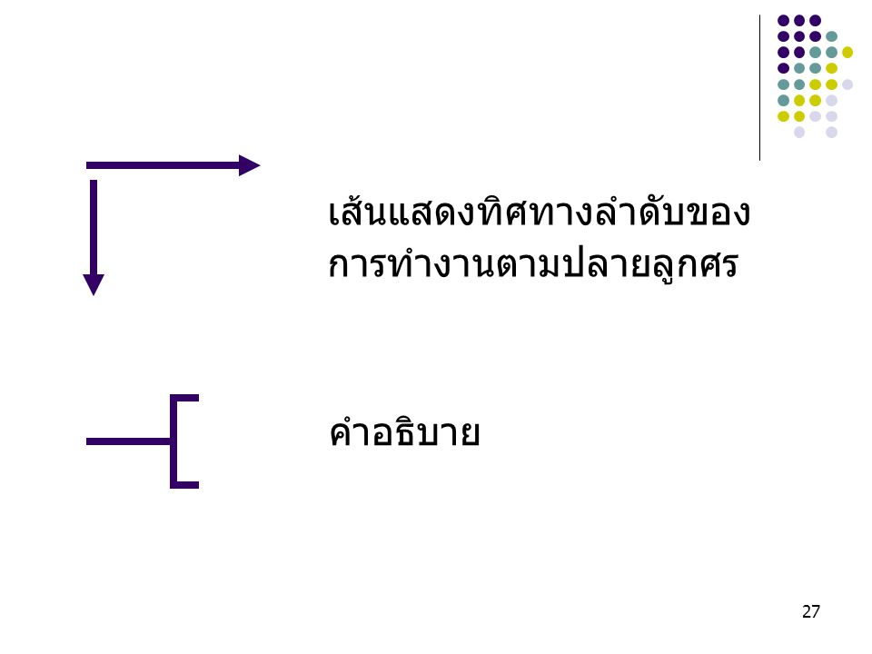 27 เส้นแสดงทิศทางลำดับของ การทำงานตามปลายลูกศร คำอธิบาย