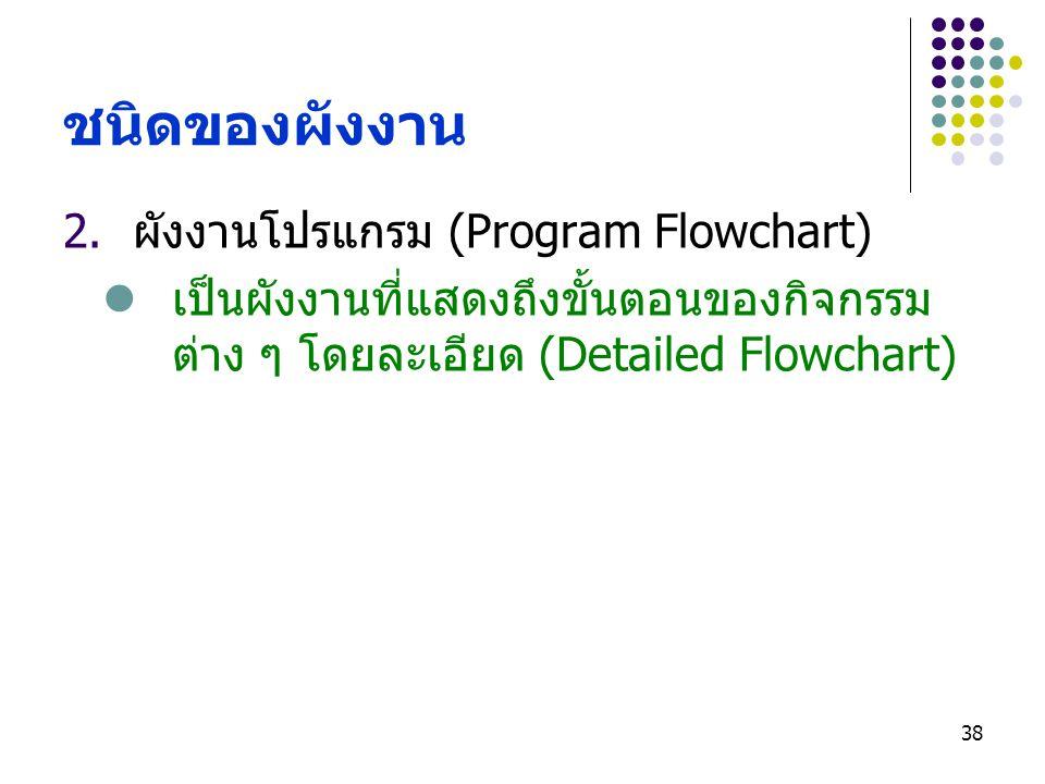 38 ชนิดของผังงาน 2.ผังงานโปรแกรม (Program Flowchart) เป็นผังงานที่แสดงถึงขั้นตอนของกิจกรรม ต่าง ๆ โดยละเอียด (Detailed Flowchart)