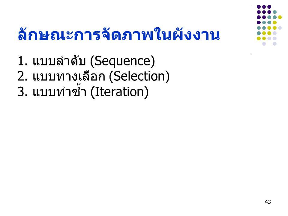 43 ลักษณะการจัดภาพในผังงาน 1. แบบลำดับ (Sequence) 2. แบบทางเลือก (Selection) 3. แบบทำซ้ำ (Iteration)