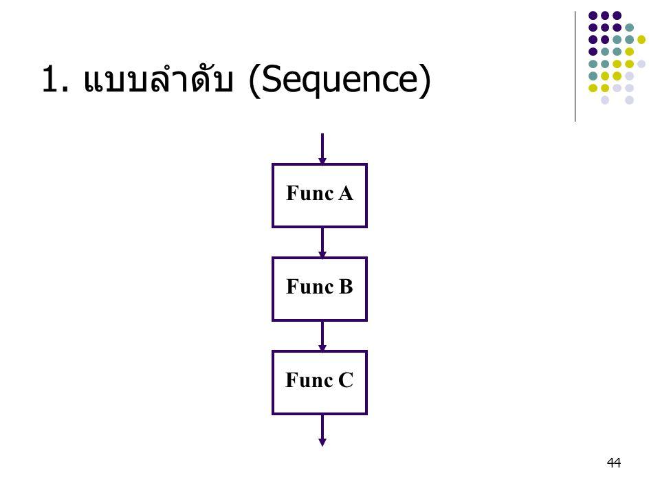 44 1. แบบลำดับ (Sequence) Func B Func A Func C