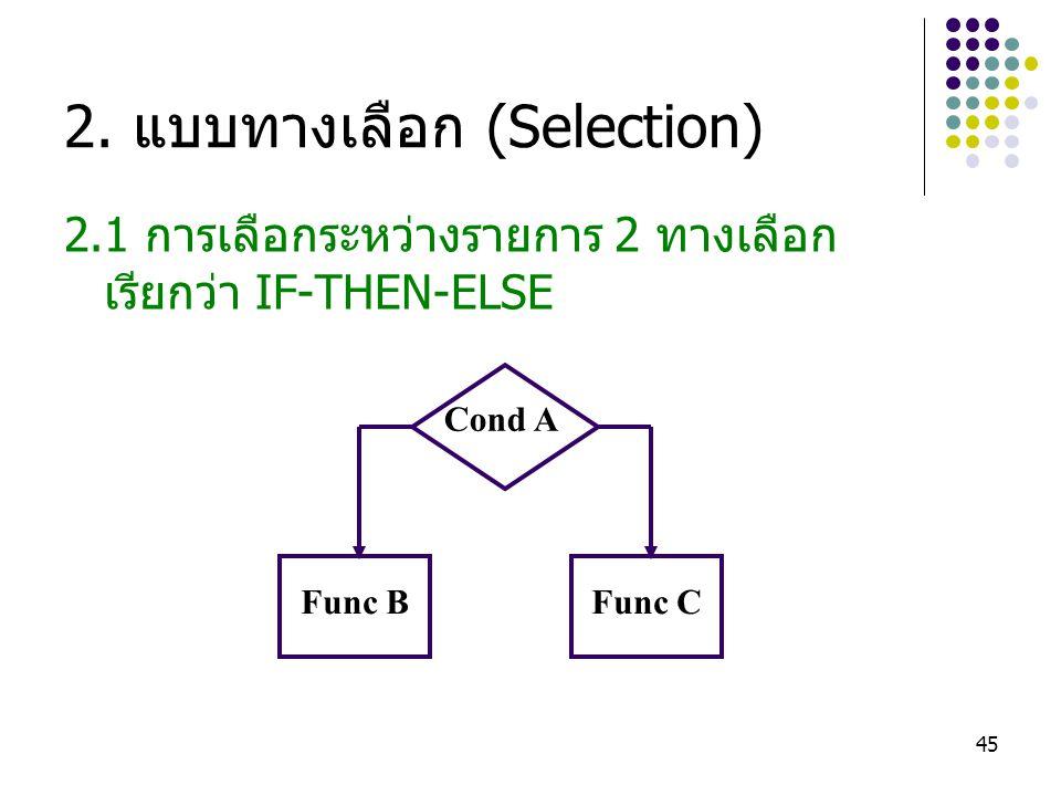 45 2. แบบทางเลือก (Selection) 2.1 การเลือกระหว่างรายการ 2 ทางเลือก เรียกว่า IF-THEN-ELSE Func CFunc B Cond A