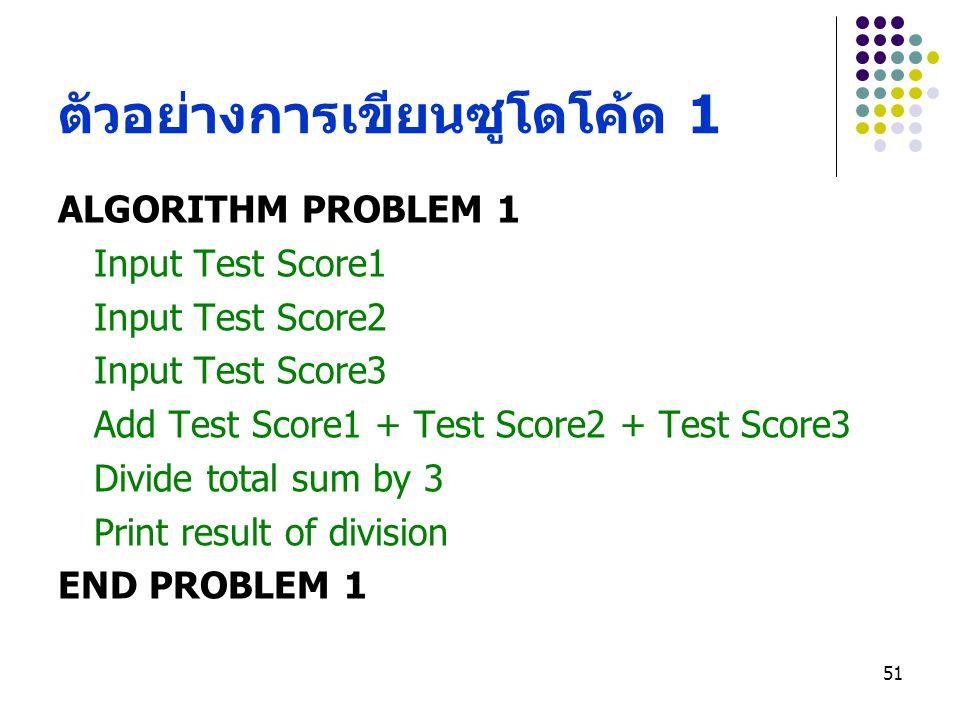 51 ตัวอย่างการเขียนซูโดโค้ด 1 ALGORITHM PROBLEM 1 Input Test Score1 Input Test Score2 Input Test Score3 Add Test Score1 + Test Score2 + Test Score3 Di