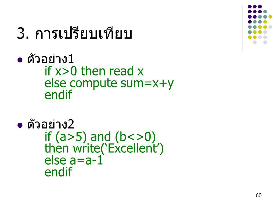 60 3. การเปรียบเทียบ ตัวอย่าง1 if x>0 then read x else compute sum=x+y endif ตัวอย่าง2 if (a>5) and (b<>0) then write('Excellent') else a=a-1 endif