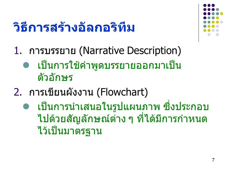 7 วิธีการสร้างอัลกอริทึม 1.การบรรยาย (Narrative Description) เป็นการใช้คำพูดบรรยายออกมาเป็น ตัวอักษร 2.การเขียนผังงาน (Flowchart) เป็นการนำเสนอในรูปแผ