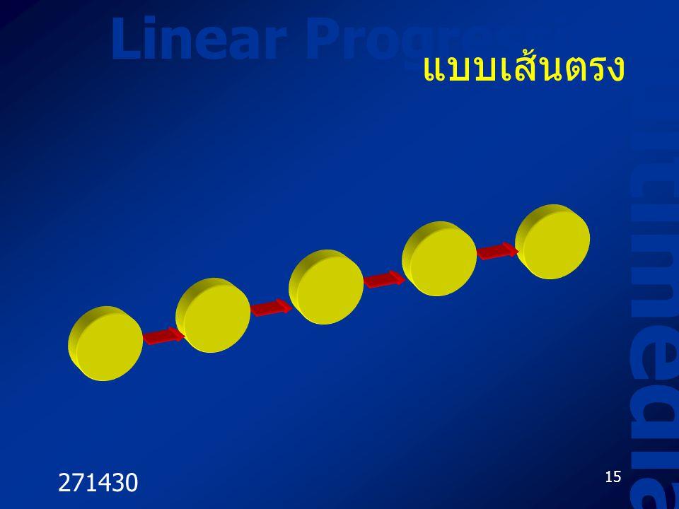 271430 15 Linear Progression Multimedia แบบเส้นตรง