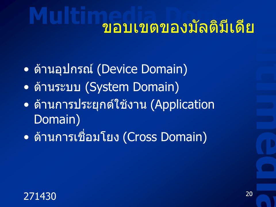 271430 20 Multimedia Domain Multimedia ขอบเขตของมัลติมีเดีย ด้านอุปกรณ์ (Device Domain) ด้านระบบ (System Domain) ด้านการประยุกต์ใช้งาน (Application Do