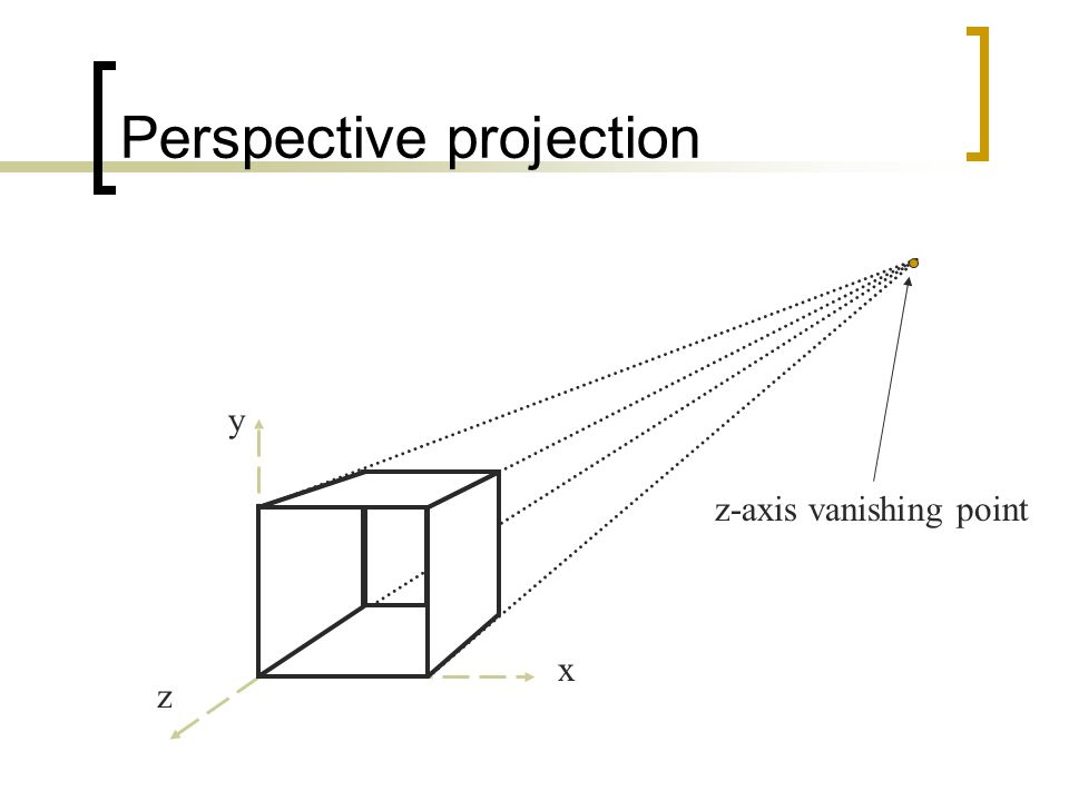 Perspective projection z-axis vanishing point y z x