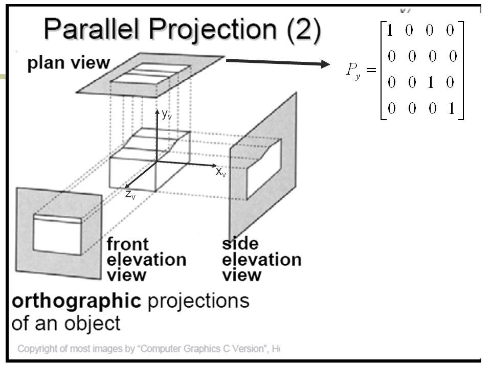 Ex. กำหนดให้วัตถุมีจุดยอดเป็น จงหา isometric projection 1 2 3 zvzv xvxv yvyv 4 5 6 7 7 8 9 10 11 12