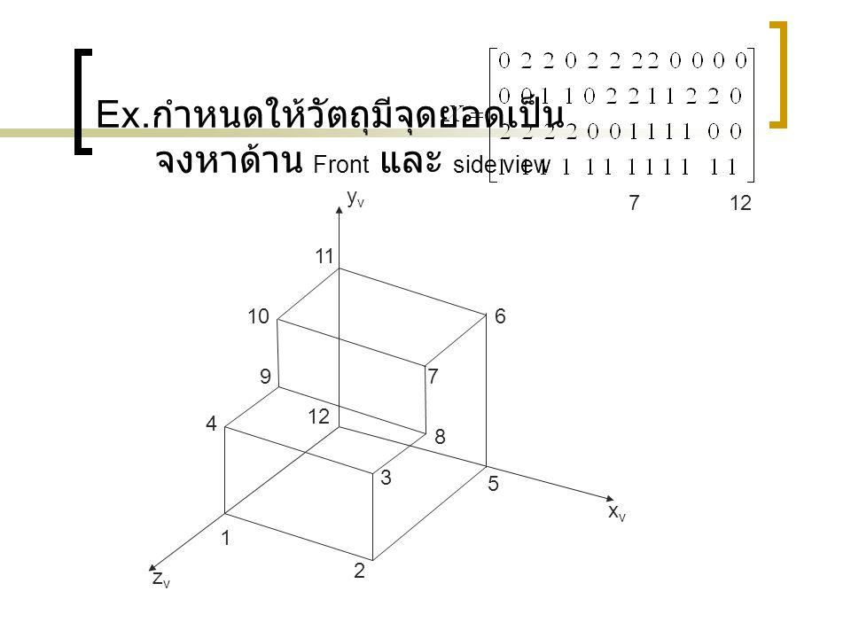 Ex. กำหนดให้วัตถุมีจุดยอดเป็น จงหาด้าน Front และ side view 1 2 3 zvzv xvxv yvyv 4 5 6 7 7 8 9 10 11 12