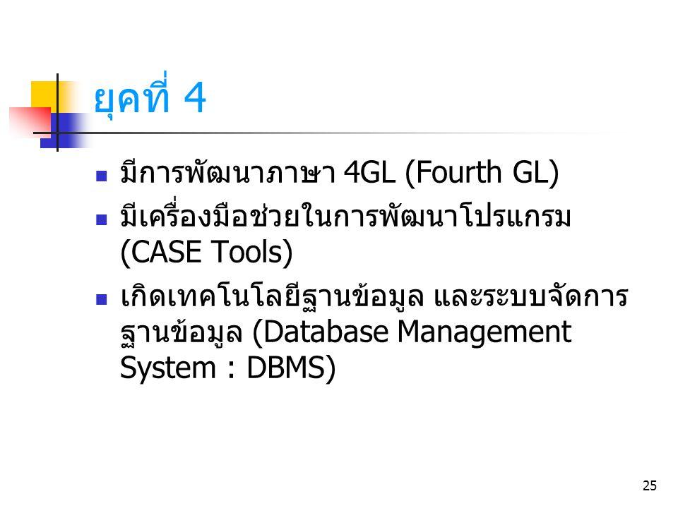 25 มีการพัฒนาภาษา 4GL (Fourth GL) มีเครื่องมือช่วยในการพัฒนาโปรแกรม (CASE Tools) เกิดเทคโนโลยีฐานข้อมูล และระบบจัดการ ฐานข้อมูล (Database Management S