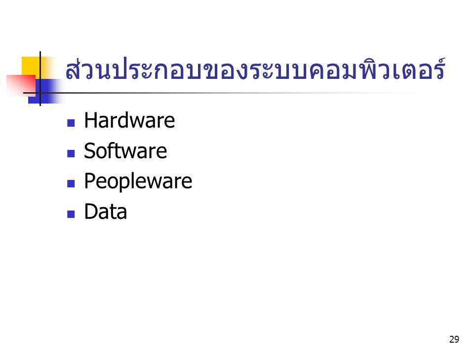 29 ส่วนประกอบของระบบคอมพิวเตอร์ Hardware Software Peopleware Data