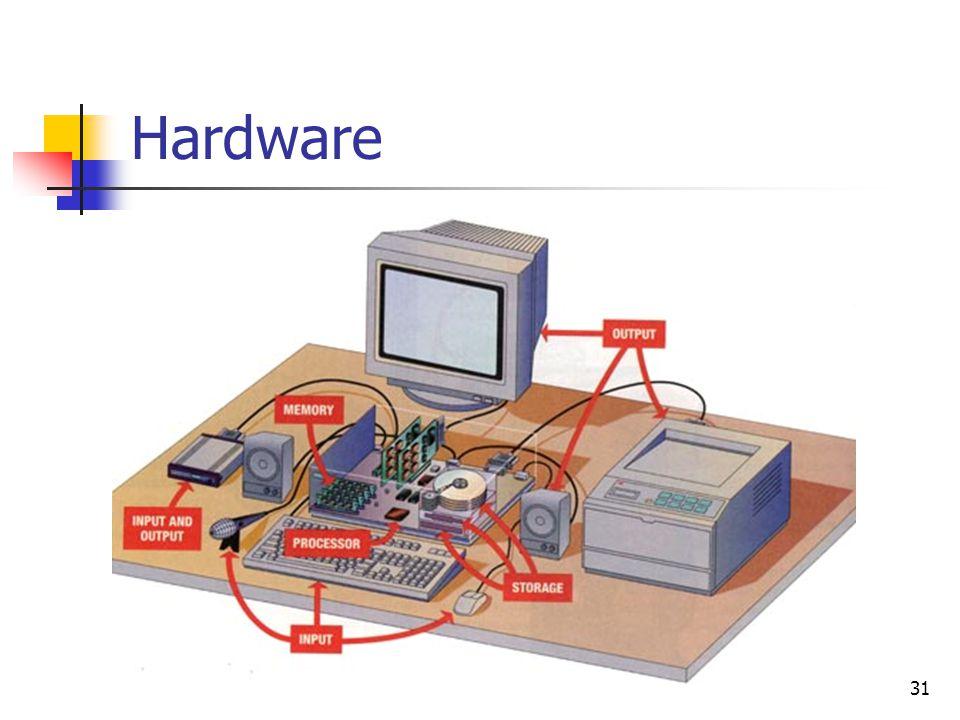 31 Hardware