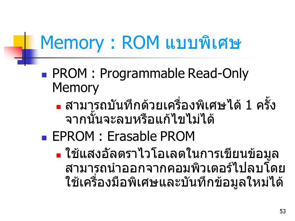 53 Memory : ROM แบบพิเศษ PROM : Programmable Read-Only Memory สามารถบันทึกด้วยเครื่องพิเศษได้ 1 ครั้ง จากนั้นจะลบหรือแก้ไขไม่ได้ EPROM : Erasable PROM