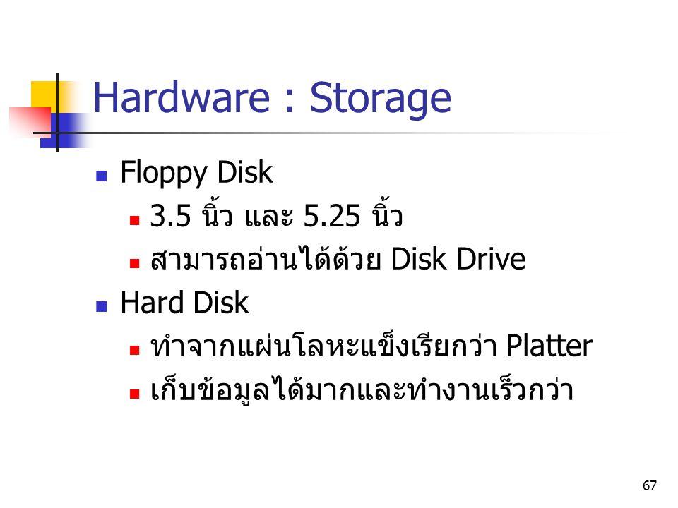67 Hardware : Storage Floppy Disk 3.5 นิ้ว และ 5.25 นิ้ว สามารถอ่านได้ด้วย Disk Drive Hard Disk ทำจากแผ่นโลหะแข็งเรียกว่า Platter เก็บข้อมูลได้มากและท