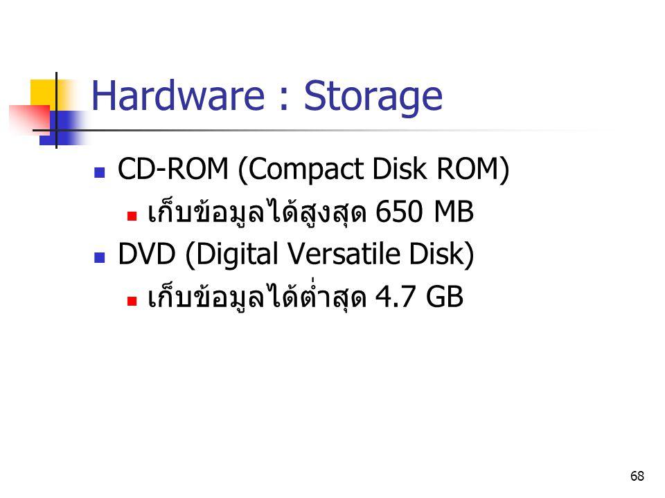 68 Hardware : Storage CD-ROM (Compact Disk ROM) เก็บข้อมูลได้สูงสุด 650 MB DVD (Digital Versatile Disk) เก็บข้อมูลได้ต่ำสุด 4.7 GB