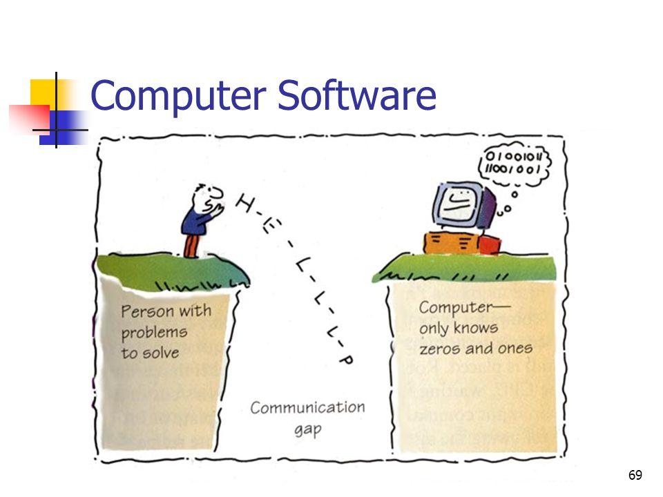 69 Computer Software