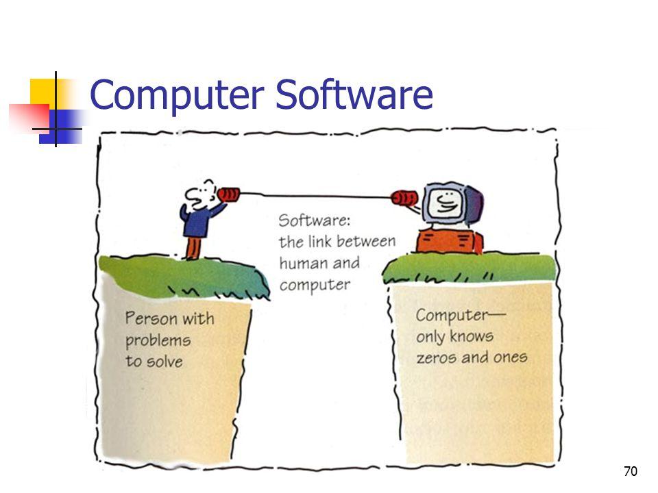70 Computer Software
