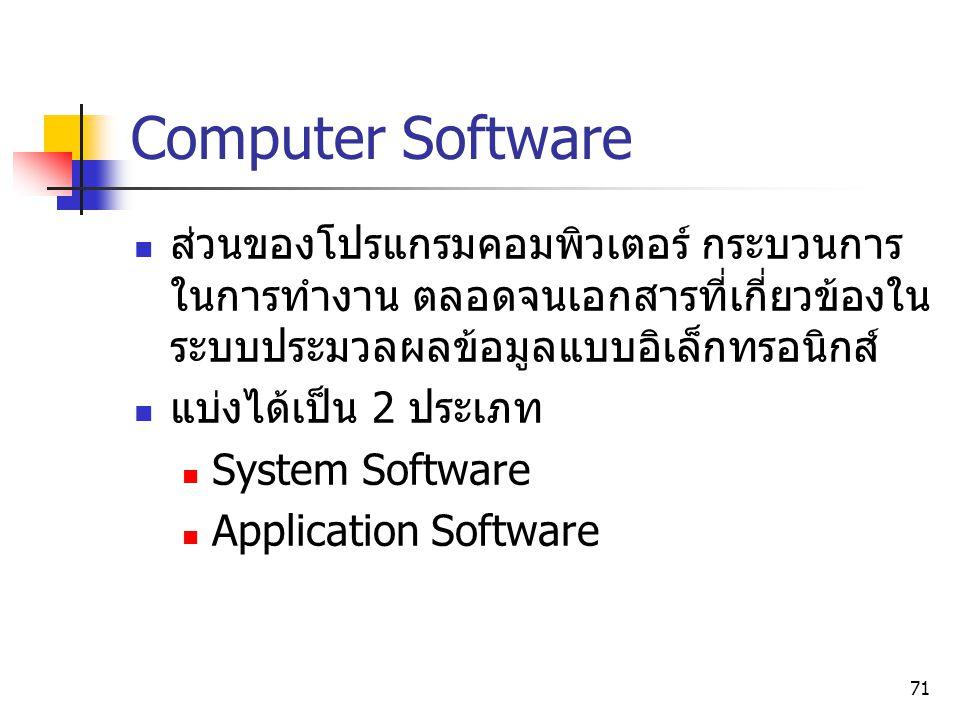 71 Computer Software ส่วนของโปรแกรมคอมพิวเตอร์ กระบวนการ ในการทำงาน ตลอดจนเอกสารที่เกี่ยวข้องใน ระบบประมวลผลข้อมูลแบบอิเล็กทรอนิกส์ แบ่งได้เป็น 2 ประเ