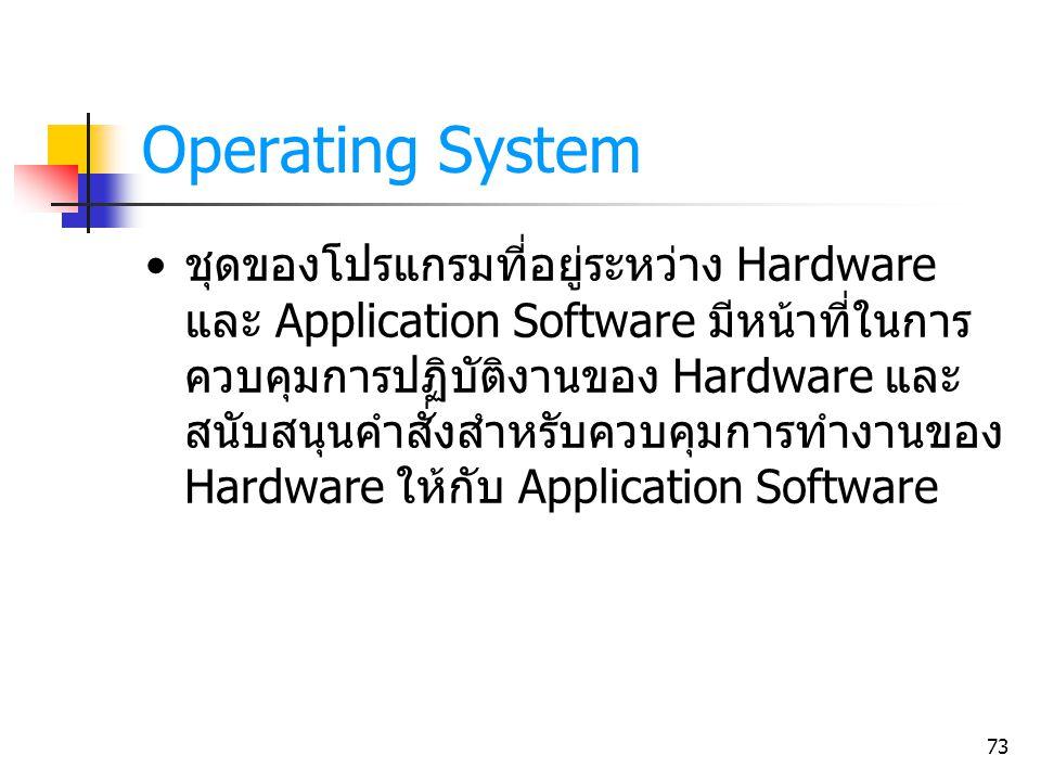 73 Operating System ชุดของโปรแกรมที่อยู่ระหว่าง Hardware และ Application Software มีหน้าที่ในการ ควบคุมการปฏิบัติงานของ Hardware และ สนับสนุนคำสั่งสำห