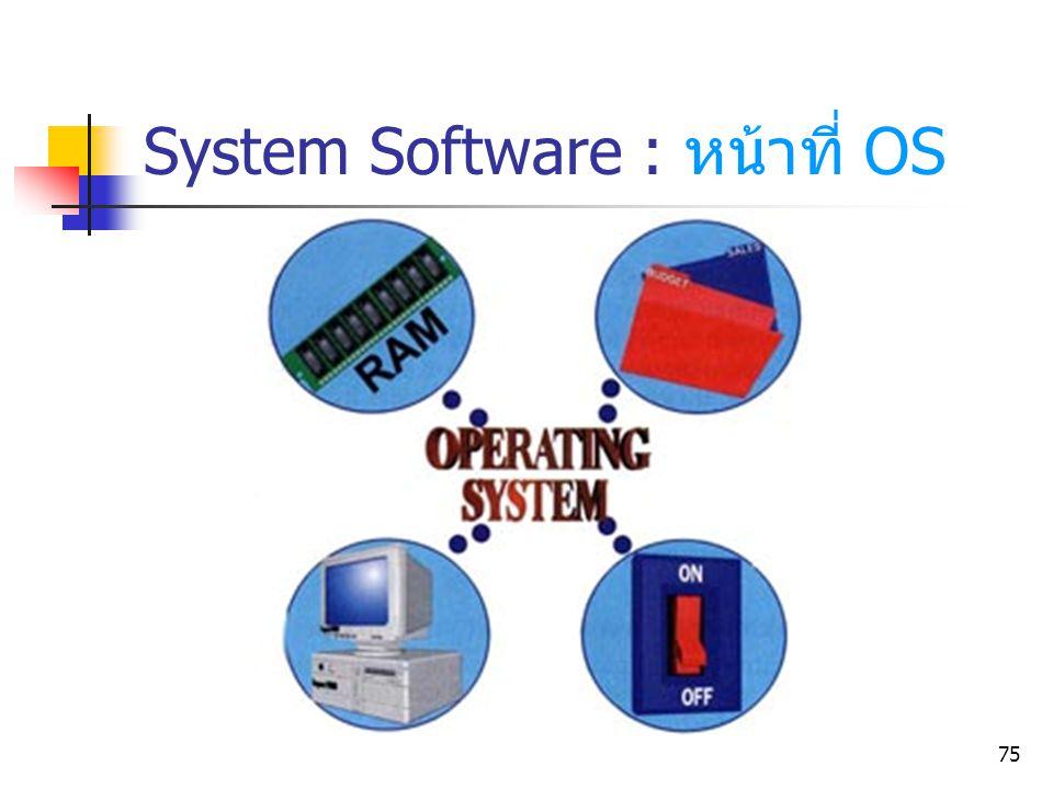 75 System Software : หน้าที่ OS