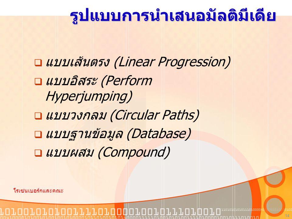 14 รูปแบบการนำเสนอมัลติมีเดีย  แบบเส้นตรง (Linear Progression)  แบบอิสระ (Perform Hyperjumping)  แบบวงกลม (Circular Paths)  แบบฐานข้อมูล (Database)  แบบผสม (Compound) โรเซนเบอร์กและคณะ