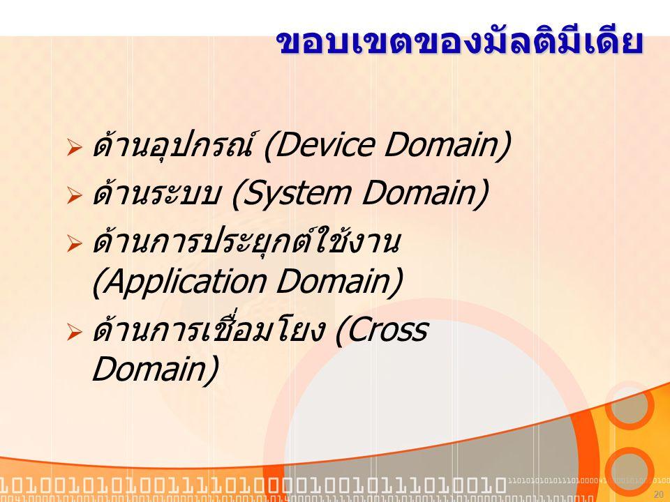 20 ขอบเขตของมัลติมีเดีย  ด้านอุปกรณ์ (Device Domain)  ด้านระบบ (System Domain)  ด้านการประยุกต์ใช้งาน (Application Domain)  ด้านการเชื่อมโยง (Cross Domain)