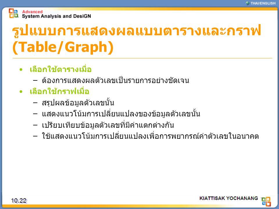 รูปแบบการแสดงผลแบบตารางและกราฟ (Table/Graph) 10.22 เลือกใช้ตารางเมื่อ –ต้องการแสดงผลตัวเลขเป็นรายการอย่างชัดเจน เลือกใช้กราฟเมื่อ –สรุปผลข้อมูลตัวเลขน