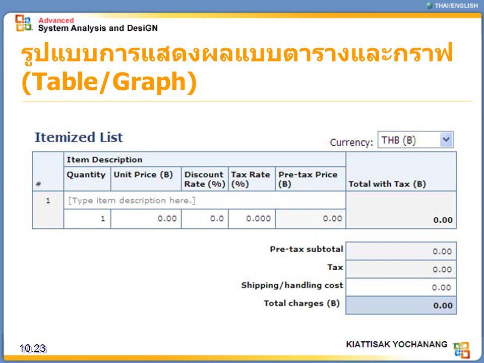 รูปแบบการแสดงผลแบบตารางและกราฟ (Table/Graph) 10.23