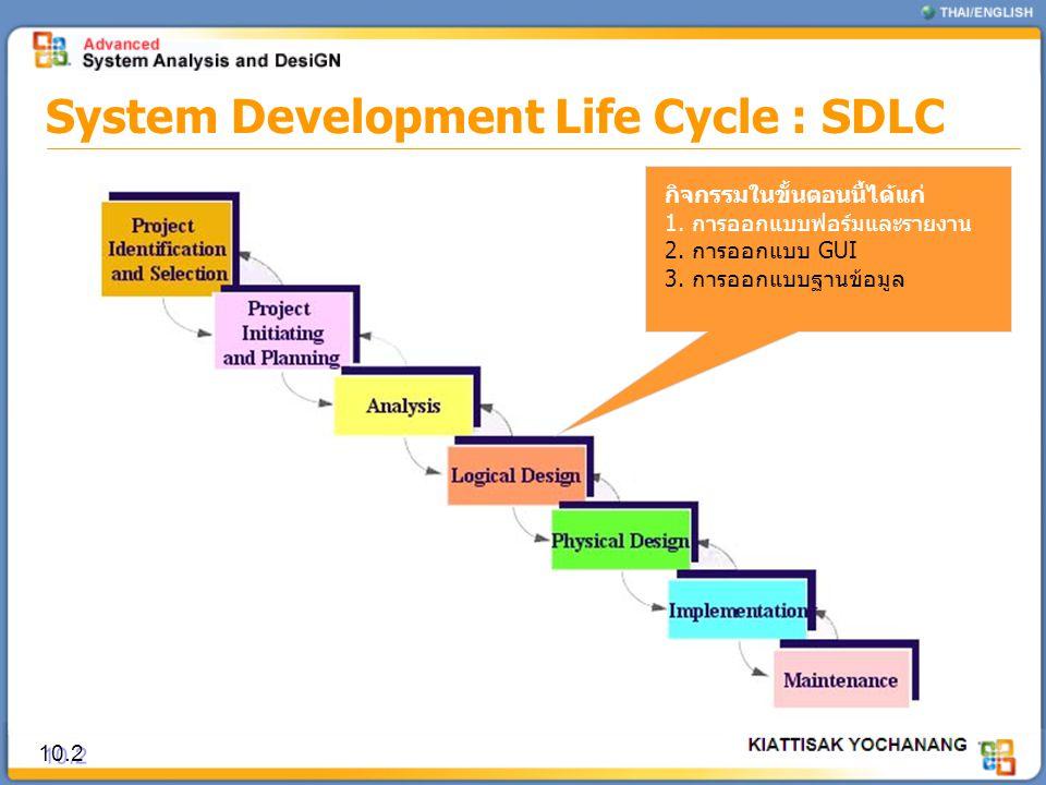 System Development Life Cycle : SDLC 10.2 กิจกรรมในขั้นตอนนี้ได้แก่ 1. การออกแบบฟอร์มและรายงาน 2. การออกแบบ GUI 3. การออกแบบฐานข้อมูล