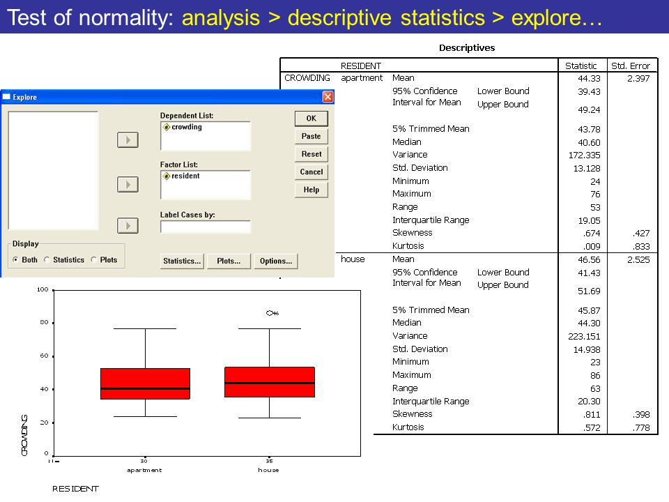Test of normality: analysis > descriptive statistics > explore…