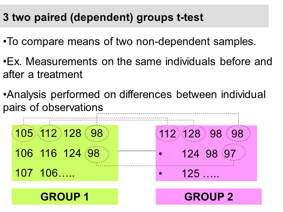 3 two paired (dependent) groups t-test To compare means of two non-dependent samples. Ex. Measurements on the same individuals before and after a trea