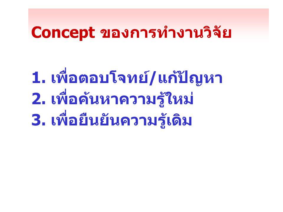 Concept ของการทำงานวิจัย 4.เพื่อพิสูจน์ทฤษฎี หรือ ความ เชื่อ 5.
