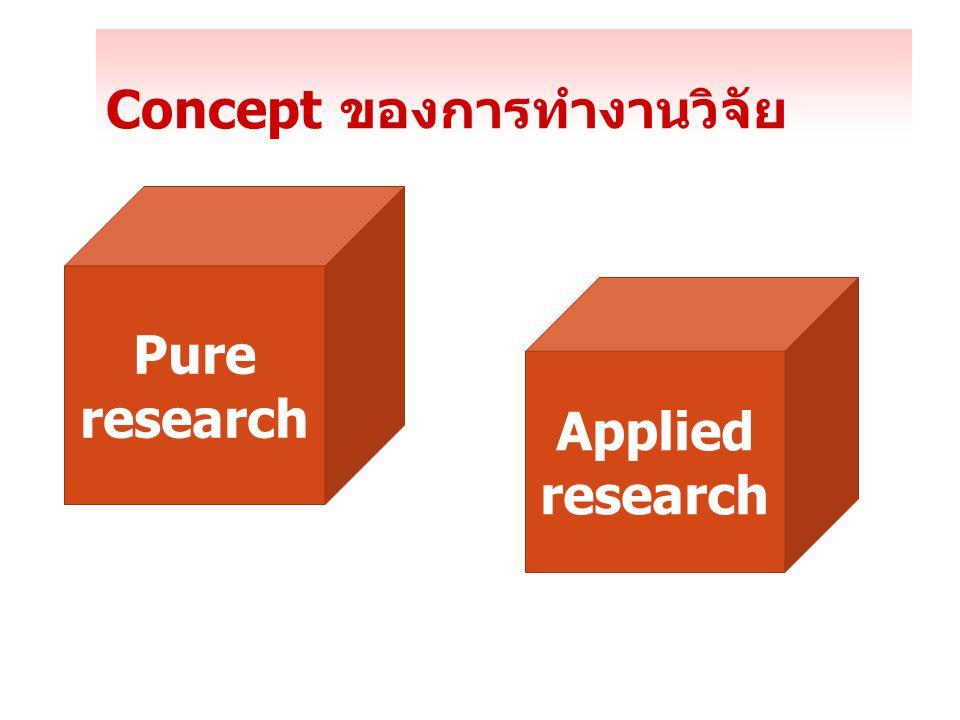 โครงสร้างของบทความ วิจัย