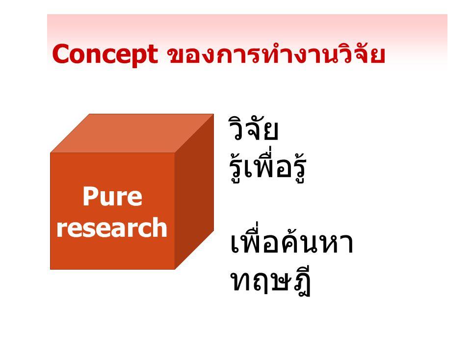 Concept ของการทำงานวิจัย Pure research วิจัย รู้เพื่อรู้ เพื่อค้นหา ทฤษฎี