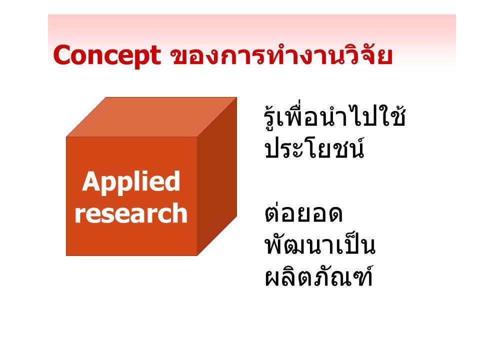 Concept ของการทำงานวิจัย Applied research รู้เพื่อนำไปใช้ ประโยชน์ ต่อยอด พัฒนาเป็น ผลิตภัณฑ์