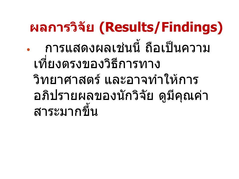 ผลการวิจัย (Results/Findings) การแสดงผลเช่นนี้ ถือเป็นความ เที่ยงตรงของวิธีการทาง วิทยาศาสตร์ และอาจทำให้การ อภิปรายผลของนักวิจัย ดูมีคุณค่า สาระมากขึ