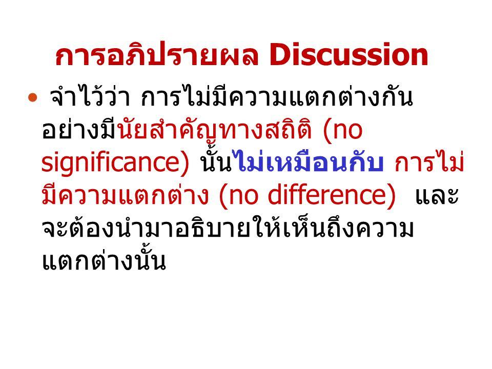 การอภิปรายผล Discussion จำไว้ว่า การไม่มีความแตกต่างกัน อย่างมีนัยสำคัญทางสถิติ (no significance) นั้นไม่เหมือนกับ การไม่ มีความแตกต่าง (no difference