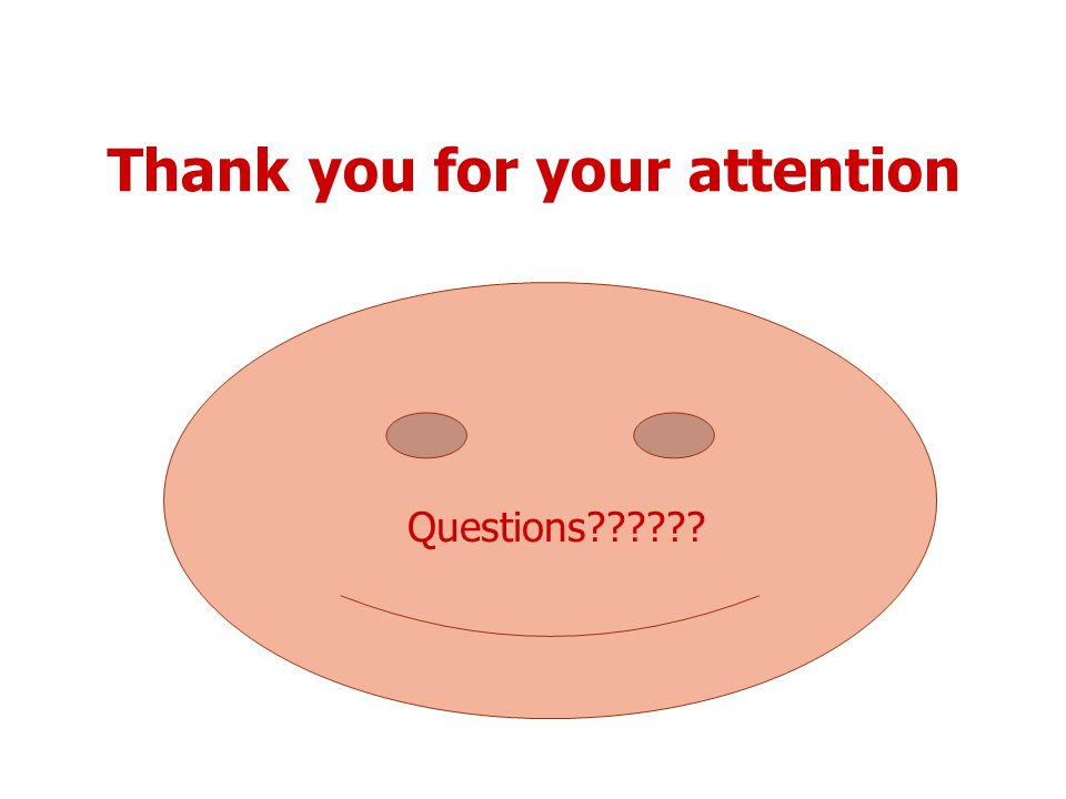 Thank you for your attention Questions??????