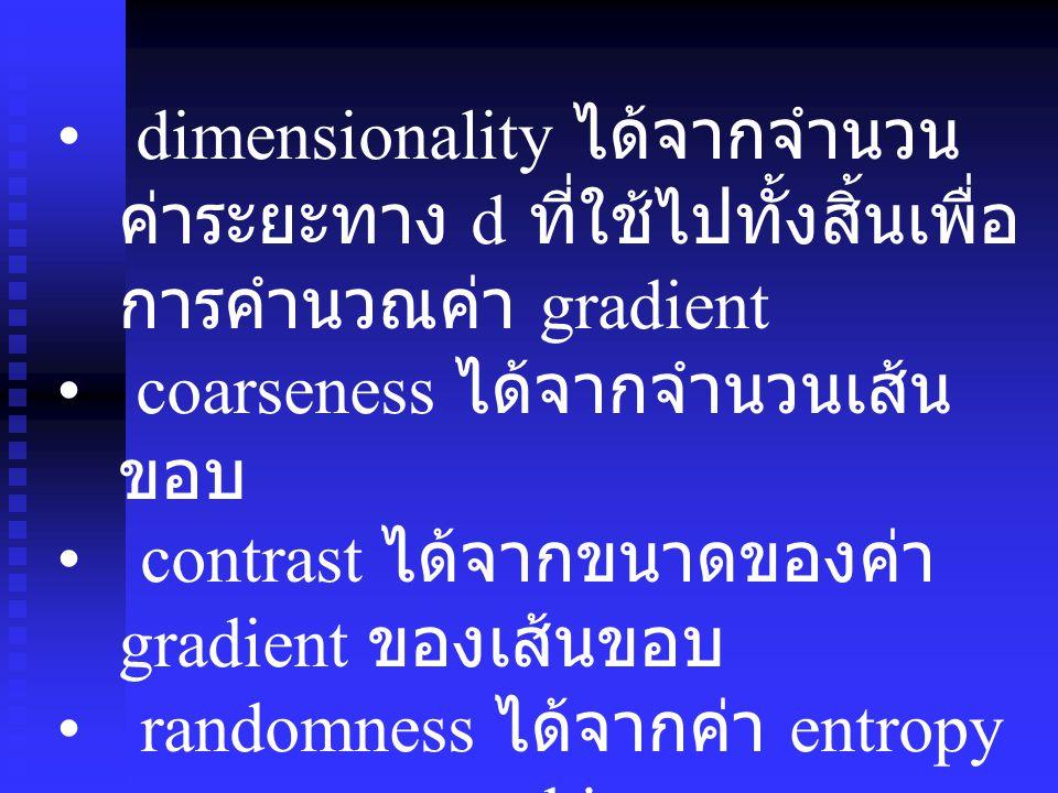 dimensionality ได้จากจำนวน ค่าระยะทาง d ที่ใช้ไปทั้งสิ้นเพื่อ การคำนวณค่า gradient coarseness ได้จากจำนวนเส้น ขอบ contrast ได้จากขนาดของค่า gradient ข