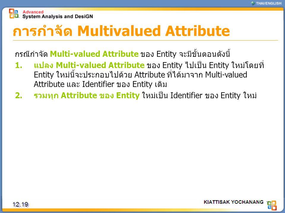 การกำจัด Multivalued Attribute 12.19 กรณีกำจัด Multi-valued Attribute ของ Entity จะมีขั้นตอนดังนี้ 1.แปลง Multi-valued Attribute ของ Entity ไปเป็น Ent