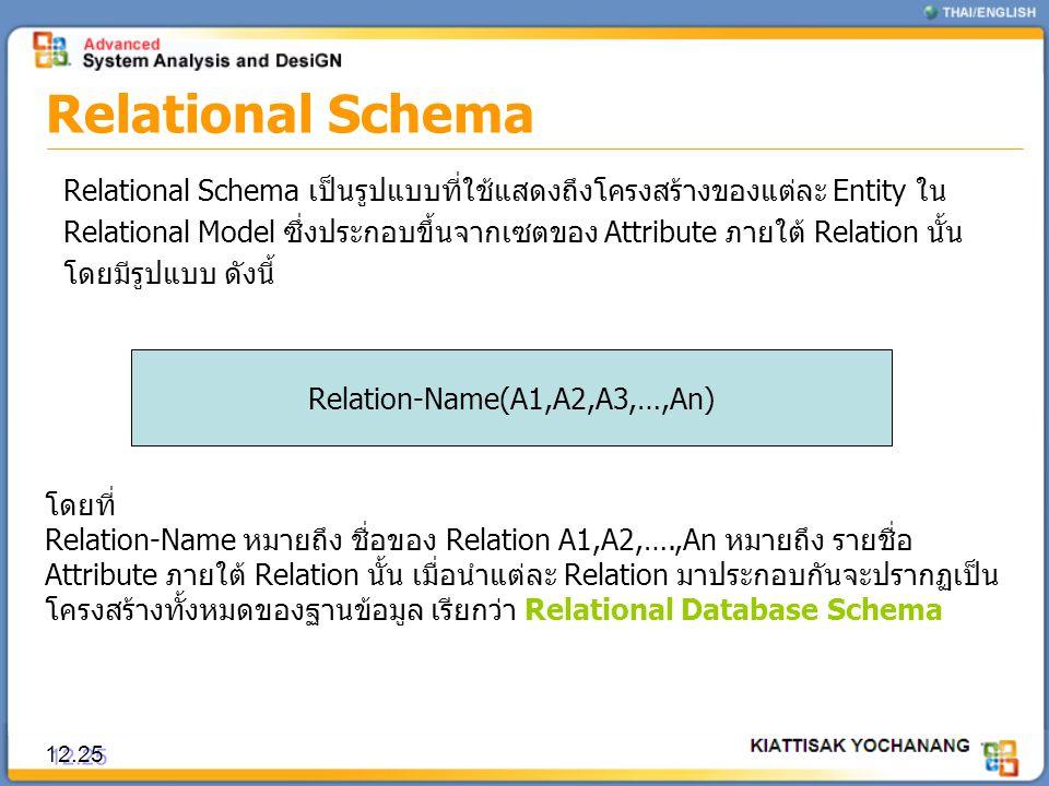 Relational Schema 12.25 Relational Schema เป็นรูปแบบที่ใช้แสดงถึงโครงสร้างของแต่ละ Entity ใน Relational Model ซึ่งประกอบขึ้นจากเซตของ Attribute ภายใต้