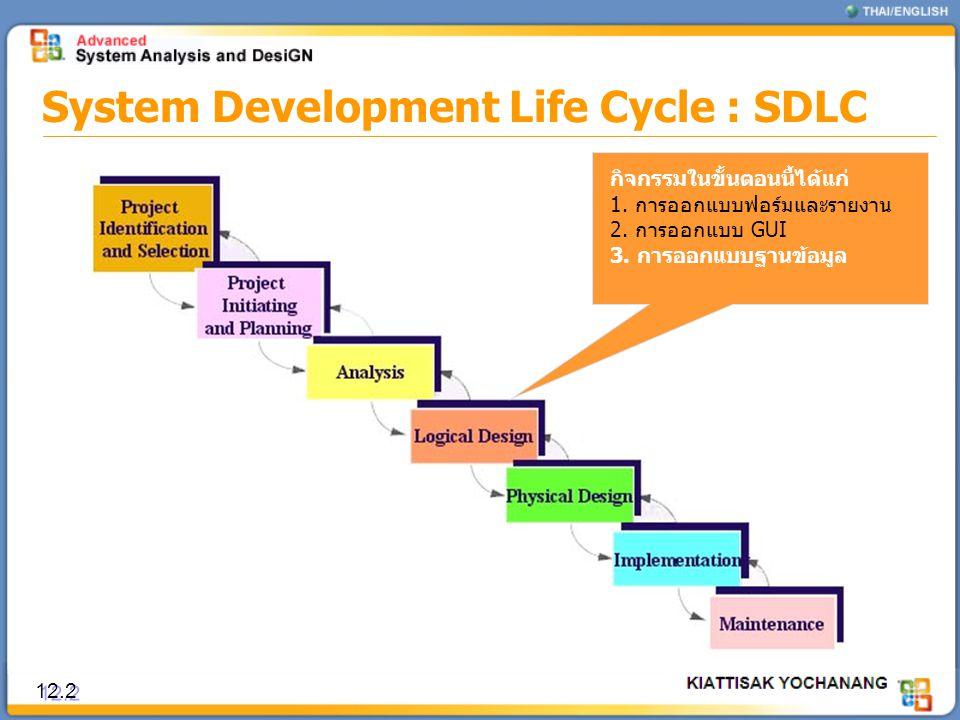 System Development Life Cycle : SDLC 12.2 กิจกรรมในขั้นตอนนี้ได้แก่ 1. การออกแบบฟอร์มและรายงาน 2. การออกแบบ GUI 3. การออกแบบฐานข้อมูล