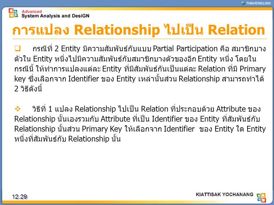การแปลง Relationship ไปเป็น Relation 12.29  กรณีที่ 2 Entity มีความสัมพันธ์กับแบบ Partial Participation คือ สมาชิกบาง ตัวใน Entity หนึ่งไปมีความสัมพั