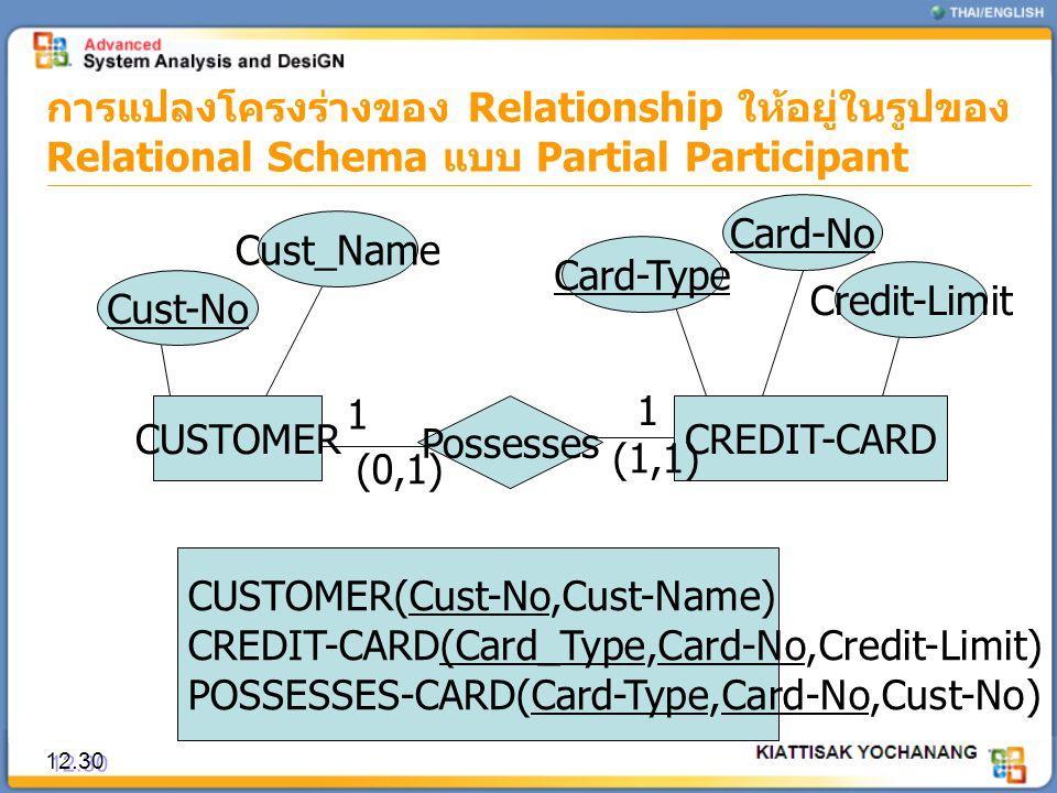 การแปลงโครงร่างของ Relationship ให้อยู่ในรูปของ Relational Schema แบบ Partial Participant 12.30 CUSTOMER Cust-No Cust_Name Credit-Limit CUSTOMER(Cust-
